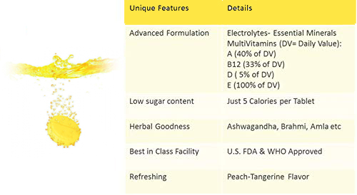 PawaHy Energy Drink for Workout, Electrolytes+Multivitamins+Herbs, Instant Hydration -10 Tablets (Pineapple)